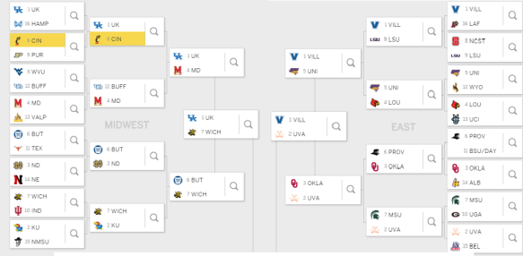 Midwest and East NCAA Bracket