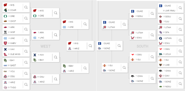 West and South NCAA Bracket