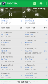 My fantasy Football teams bench score.